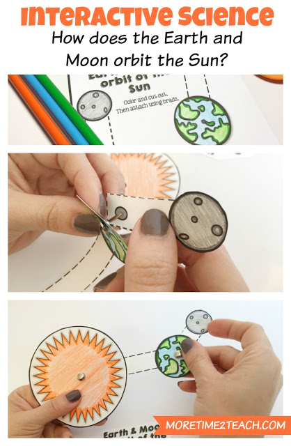 This HANDS ON and INTERACTIVE science activity clears up misconceptions on how the Earth and moon orbit the sun.
