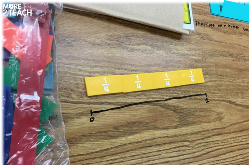 Fractions on a number line is an abstract concept. That's why it's so important to use manipulatives in the classroom so that students are able to make connections. This post shows how fraction bars make everything so much clearer for third graders.