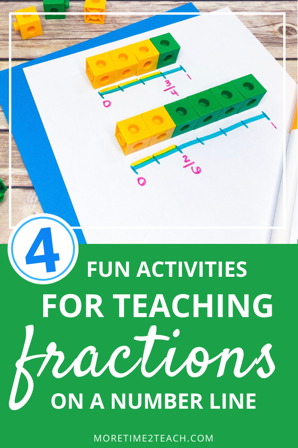 Read about 4 hands on fraction activities for kids that will make learning about fractions on a number line fun! They're easy to setup, a great visual to help teach fractions, and involve using cubes, pipe cleaners, beads, and markers. #Teachingfractions #Handsonfractions #Fractionactivities