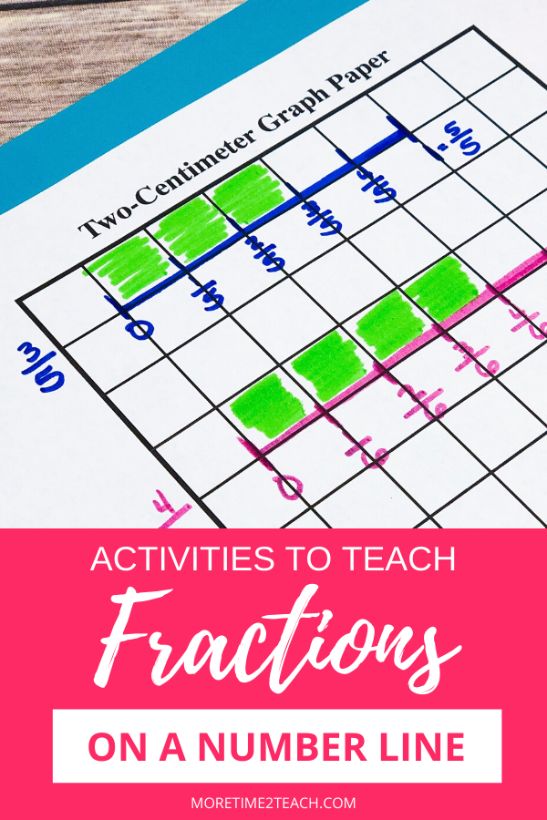 Check out these 4 tips for teaching students to understand fractions on a number line. They're sure to keep your kids engaged and having fun!